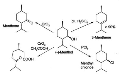 400px-menthol_reactions