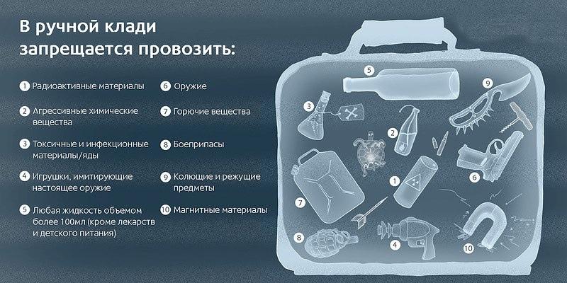 Почему в самолете нельзя провозить жидкости