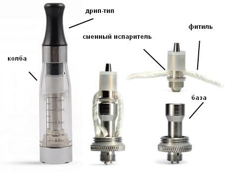 устройство испарителя электронной сигареты